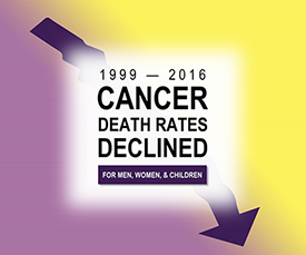 Annual U.S. Report on the Status of Cancer